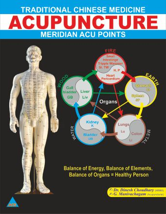 ACS Acupuncture Books - Eng