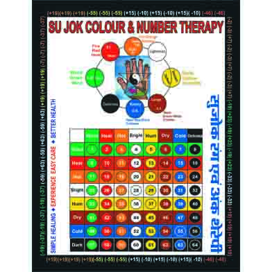 SuJok Colour & Number Therapy- Dawar  - 572